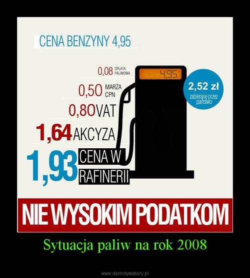 Sytuacja paliw na rok 2008