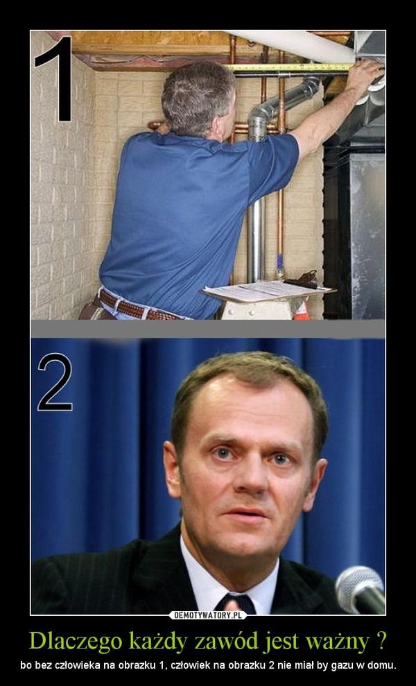 Dlaczego każdy zawód jest ważny ? – bo bez człowieka na obrazku 1, człowiek na obrazku 2 nie miał by gazu w domu.