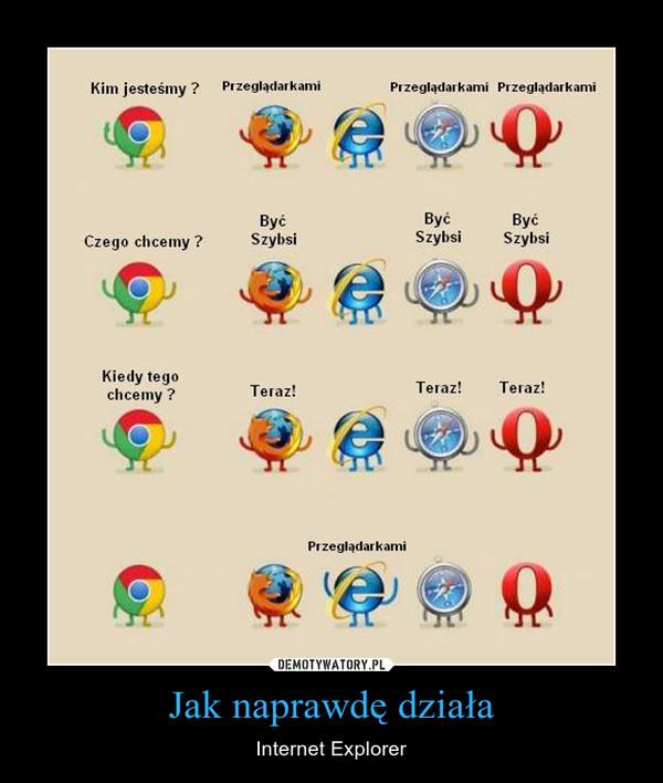 Jak naprawdę działa – Internet Explorer