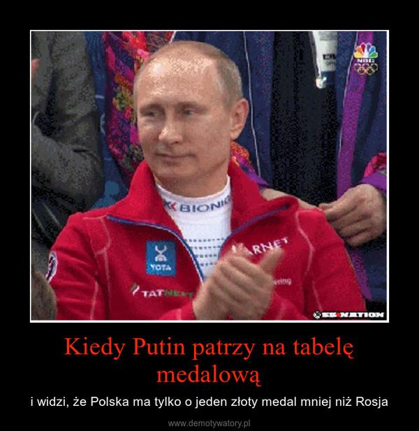 Kiedy Putin patrzy na tabelę medalową – i widzi, że Polska ma tylko o jeden złoty medal mniej niż Rosja