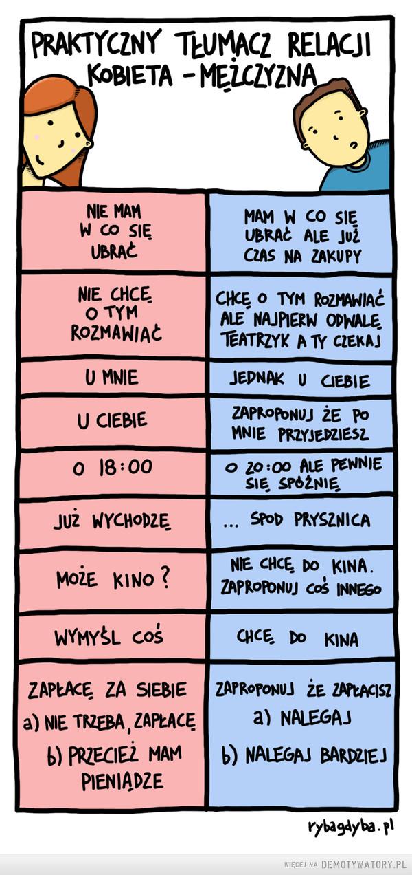 Taki skromny słowniczek wyrazów obcych –
