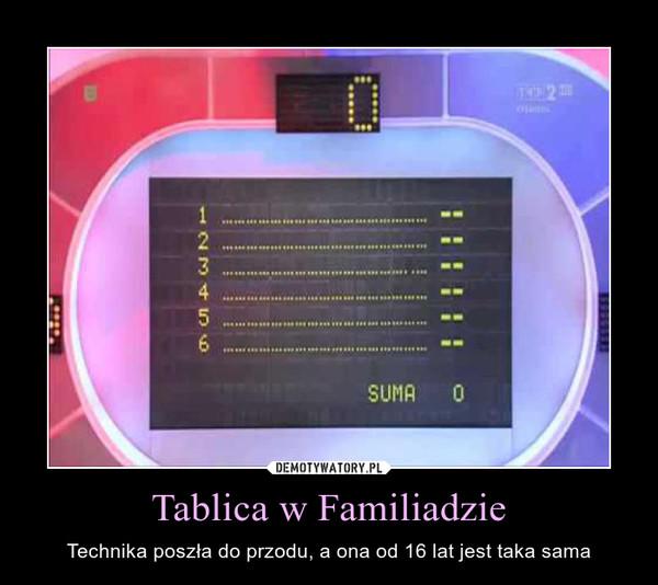 Tablica w Familiadzie – Technika poszła do przodu, a ona od 16 lat jest taka sama