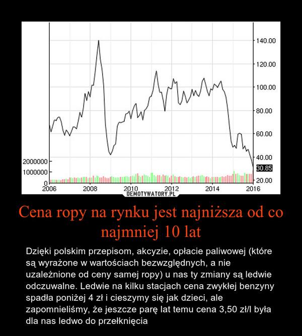 Cena ropy na rynku jest najniższa od co najmniej 10 lat – Dzięki polskim przepisom, akcyzie, opłacie paliwowej (które są wyrażone w wartościach bezwzględnych, a nie uzależnione od ceny samej ropy) u nas ty zmiany są ledwie odczuwalne. Ledwie na kilku stacjach cena zwykłej benzyny spadła poniżej 4 zł i cieszymy się jak dzieci, ale zapomnieliśmy, że jeszcze parę lat temu cena 3,50 zł/l była dla nas ledwo do przełknięcia