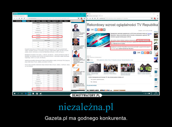 niezależna.pl – Gazeta.pl ma godnego konkurenta.