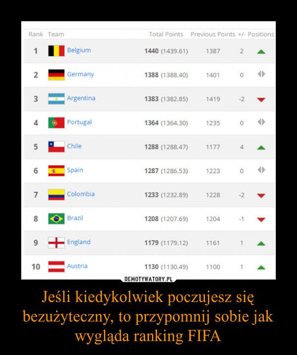Jeśli kiedykolwiek poczujesz się bezużyteczny, to przypomnij sobie jak wygląda ranking FIFA –