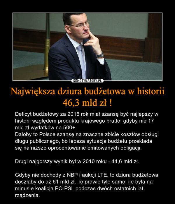 Największa dziura budżetowa w historii46,3 mld zł ! – Deficyt budżetowy za 2016 rok miał szansę być najlepszy w historii względem produktu krajowego brutto, gdyby nie 17 mld zł wydatków na 500+. Dałoby to Polsce szansę na znaczne zbicie kosztów obsługi długu publicznego, bo lepsza sytuacja budżetu przekłada się na niższe oprocentowanie emitowanych obligacji.Drugi najgorszy wynik był w 2010 roku - 44,6 mld zł.Gdyby nie dochody z NBP i aukcji LTE, to dziura budżetowa doszłaby do aż 61 mld zł. To prawie tyle samo, ile była na minusie koalicja PO-PSL podczas dwóch ostatnich lat rządzenia.