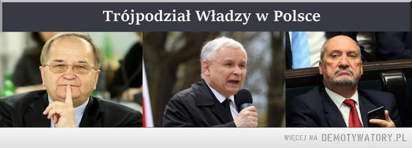 Trójpodział Władzy w Polsce –