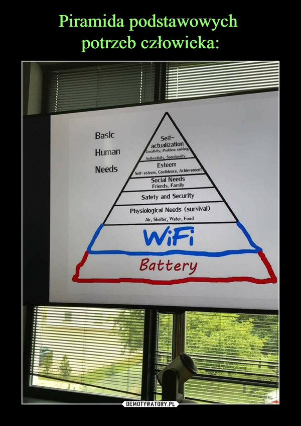 –  battery wifi basic human needs