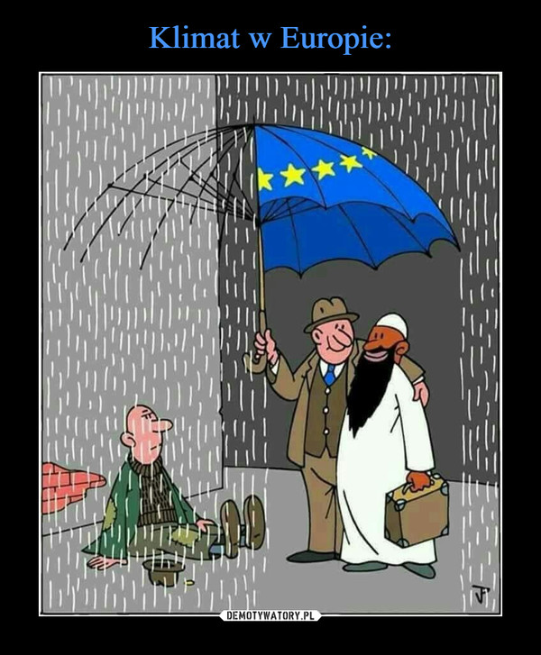 Klimat w Europie:
