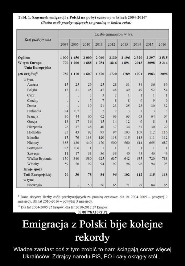 Emigracja z Polski bije kolejne rekordy – Władze zamiast coś z tym zrobić to nam ściągają coraz więcej Ukraińców! Zdrajcy narodu PiS, PO i cały okrągły stół...