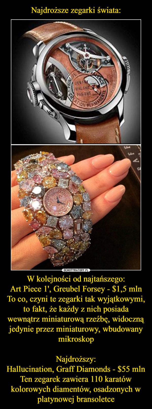 W kolejności od najtańszego:Art Piece 1', Greubel Forsey - $1,5 mlnTo co, czyni te zegarki tak wyjątkowymi, to fakt, że każdy z nich posiada wewnątrz miniaturową rzeźbę, widoczną jedynie przez miniaturowy, wbudowany mikroskopNajdroższy:Hallucination, Graff Diamonds - $55 mlnTen zegarek zawiera 110 karatów kolorowych diamentów, osadzonych w platynowej bransoletce –