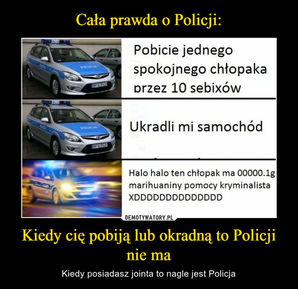 Kiedy cię pobiją lub okradną to Policji nie ma – Kiedy posiadasz jointa to nagle jest Policja