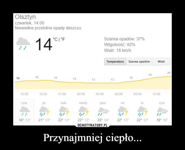 Przynajmniej ciepło... –