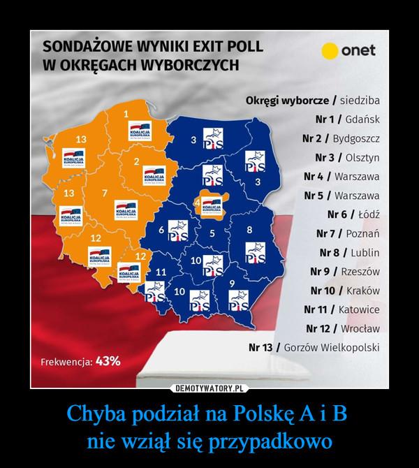 Chyba podział na Polskę A i B nie wziął się przypadkowo –  SONDAŻOWE WYNIKI EXIT POLL W OKRĘGACH WYBORCZYCH