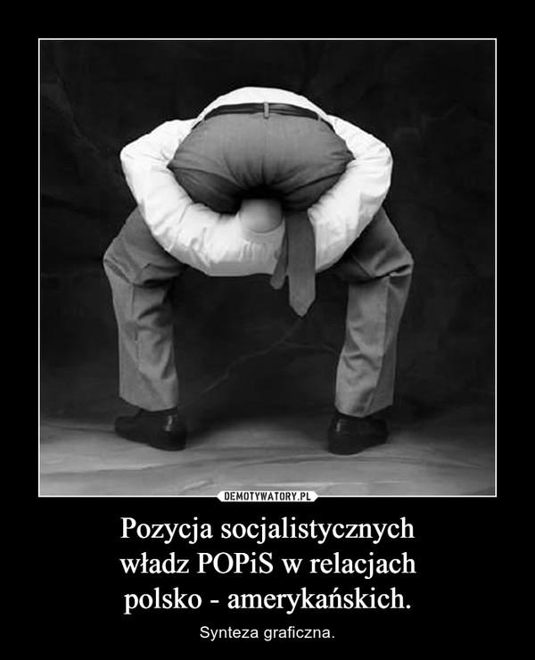 Pozycja socjalistycznychwładz POPiS w relacjachpolsko - amerykańskich. – Synteza graficzna.