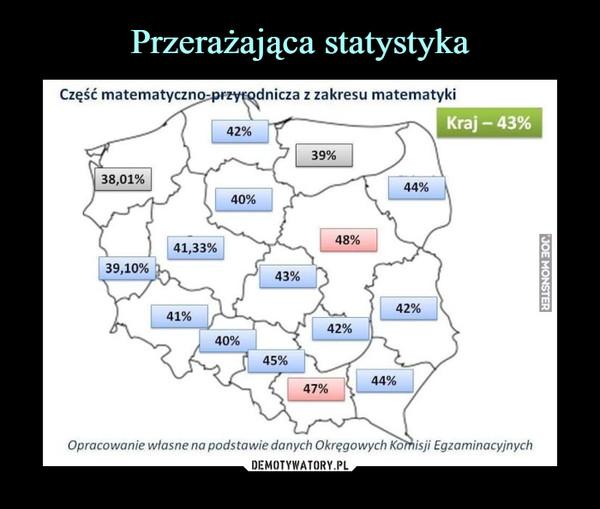 –  Część matematyczno-przyrodnicza z zakresu matematykiKraj 43%