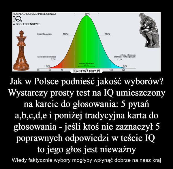 Jak w Polsce podnieść jakość wyborów? Wystarczy prosty test na IQ umieszczony na karcie do głosowania: 5 pytań a,b,c,d,e i poniżej tradycyjna karta do głosowania - jeśli ktoś nie zaznaczył 5 poprawnych odpowiedzi w teście IQ to jego głos jest nieważny – Wtedy faktycznie wybory mogłyby wpłynąć dobrze na nasz kraj