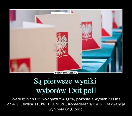 Są pierwsze wyniki  wyborów Exit poll