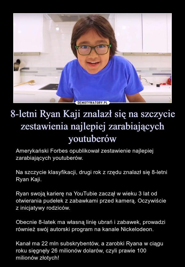 8-letni Ryan Kaji znalazł się na szczycie zestawienia najlepiej zarabiających youtuberów – Amerykański Forbes opublikował zestawienie najlepiej zarabiających youtuberów.Na szczycie klasyfikacji, drugi rok z rzędu znalazł się 8-letni Ryan Kaji.Ryan swoją karierę na YouTubie zaczął w wieku 3 lat od otwierania pudełek z zabawkami przed kamerą. Oczywiście z inicjatywy rodziców.Obecnie 8-latek ma własną linię ubrań i zabawek, prowadzi również swój autorski program na kanale Nickelodeon.Kanał ma 22 mln subskrybentów, a zarobki Ryana w ciągu roku sięgnęły 26 milionów dolarów, czyli prawie 100 milionów złotych!
