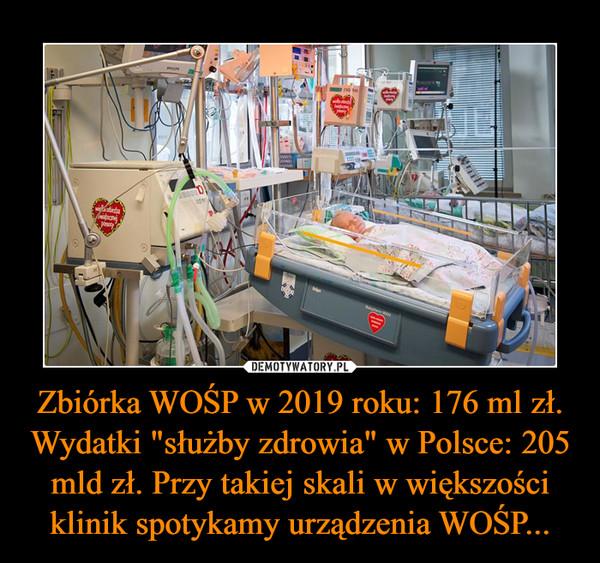 """Zbiórka WOŚP w 2019 roku: 176 ml zł. Wydatki """"służby zdrowia"""" w Polsce: 205 mld zł. Przy takiej skali w większości klinik spotykamy urządzenia WOŚP... –"""