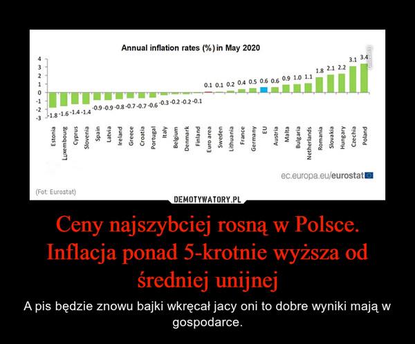 Ceny najszybciej rosną w Polsce. Inflacja ponad 5-krotnie wyższa od średniej unijnej – A pis będzie znowu bajki wkręcał jacy oni to dobre wyniki mają w gospodarce.