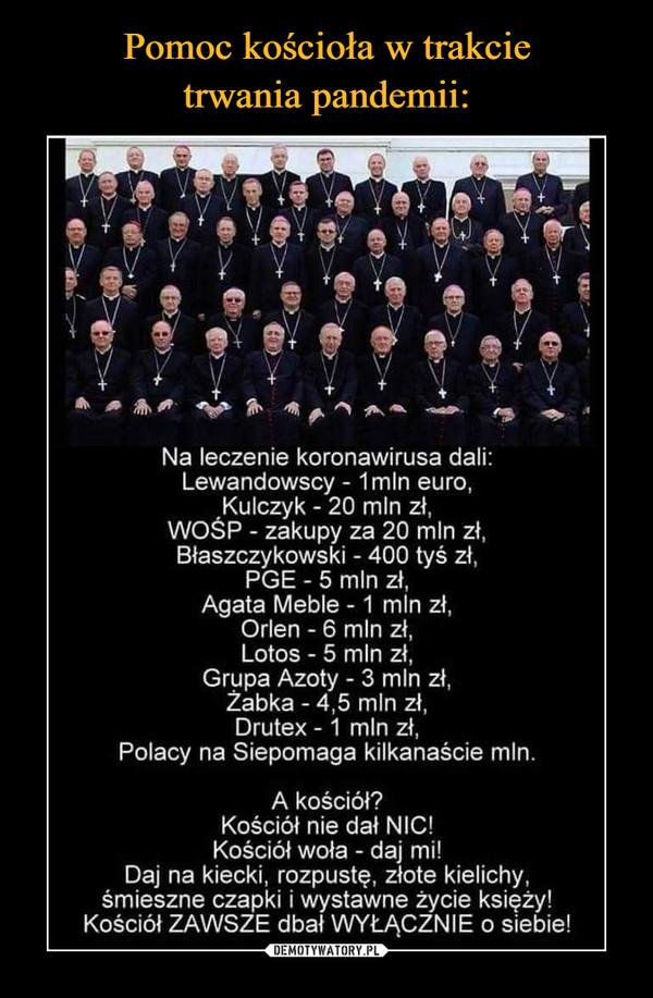 –  Na leczenie koronawirusa dali: Lewandowscy - lmln euro, Kulczyk - 20 mln zł, WOSP - zakupy za 20 mln zł, Błaszczykowski - 400 tyś zł, PGE - 5 mln zł, Agata Meble - 1 mln zł, Orlen - 6 mln zł, Lotos - 5 mln zł, Grupa Azoty - 3 mln zł, Żabka - 4,5 mln zł, Drutex - 1 mln zł, Polacy na Siepomaga kilkanaście mln. A kościół? Kościół nie dał NIC! Kościół woła - daj mi! Daj na kiecki, rozpustę, złote kielichy, śmieszne czapki i wystawne życie księży! Kościół ZAWSZE dbał WYŁĄCZNIE o siebie!