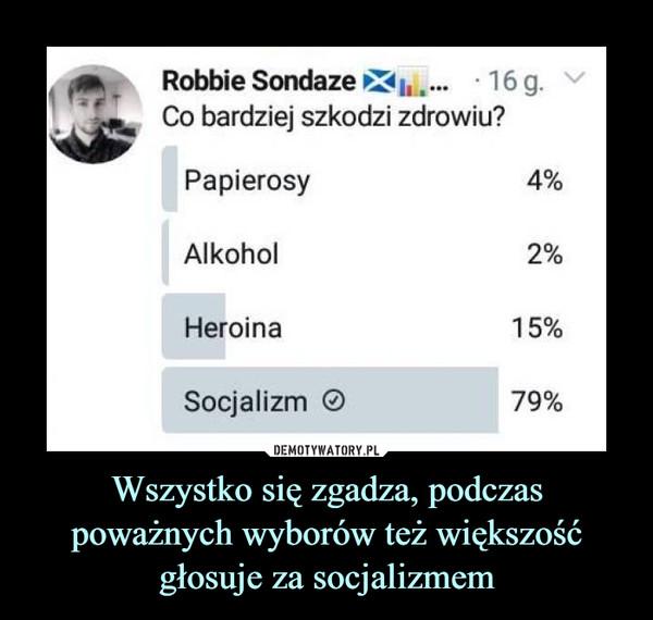 Wszystko się zgadza, podczas poważnych wyborów też większość głosuje za socjalizmem –  Robbie Sondaże »C i,....    16 g. vCo bardziej szkodzi zdrowiu?Papierosy 40/0I Alkohol 2%Heroina 15%Socjalizm 0 790/0