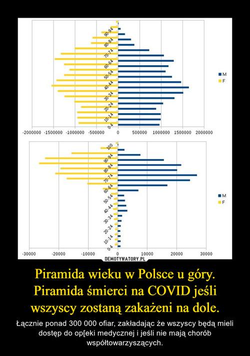 Piramida wieku w Polsce u góry. Piramida śmierci na COVID jeśli wszyscy zostaną zakażeni na dole.