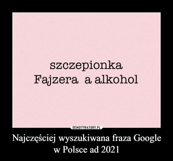Najczęściej wyszukiwana fraza Google w Polsce ad 2021 –