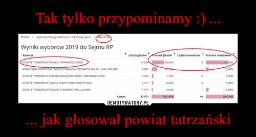 Tak tylko przypominamy :) ... ... jak głosował powiat tatrzański