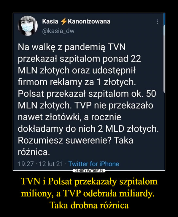 TVN i Polsat przekazały szpitalom miliony, a TVP odebrała miliardy. Taka drobna różnica –  Kasia Kanonizowana Na walkę z pandemią TVN przekazał szpitalom ponad 22 MLN złotych oraz udostępnił firmom reklamy za 1 złotych. Polsat przekazał szpitalom ok. 50 MLN złotych. TVP nie przekazało nawet złotówki, a rocznie dokładamy do nich 2 MLD złotych. Rozumiesz suwerenie? Taka różnica.