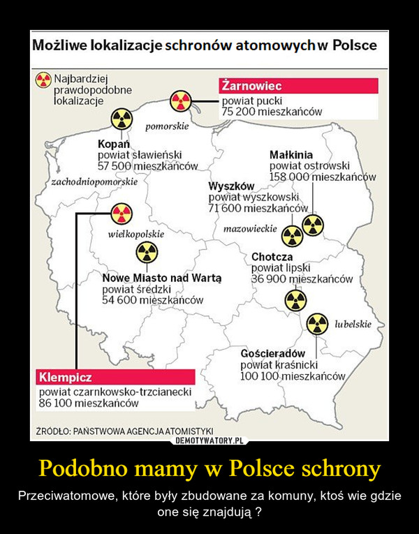 Podobno mamy w Polsce schrony