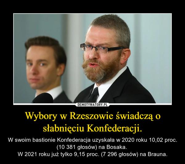 Wybory w Rzeszowie świadczą o słabnięciu Konfederacji. – W swoim bastionie Konfederacja uzyskała w 2020 roku 10,02 proc. (10 381 głosów) na Bosaka. W 2021 roku już tylko 9,15 proc. (7 296 głosów) na Brauna.