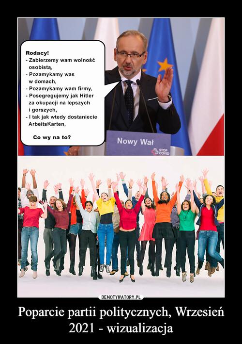 Poparcie partii politycznych, Wrzesień 2021 - wizualizacja