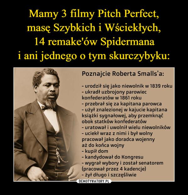 –  Poznajcie Roberta Smalls'a:urodził się jako niewolnik w 1839 roku- ukradł uzbrojony parowieckonfederatów w 1861 rokuprzebrał się za kapitana parowcaużył znalezionej w kajucie kapitana książkisygnałowej, aby przemknąć obok statkówkonfederatówuratował i uwolnił wielu niewolników- uciekł wraz z nimi i był wolnypracował jako doradca wojenny aż do końcawojnykupił dom- kandydował do Kongresu- wygrał wybory i został senatorem (pracowałprzez 4 kadencje)żył długo i szczęśliwie